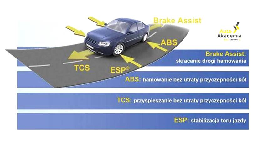 systemy-czynne-samochod