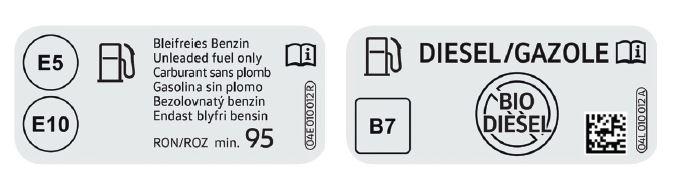 symbole-wlew-paliwa